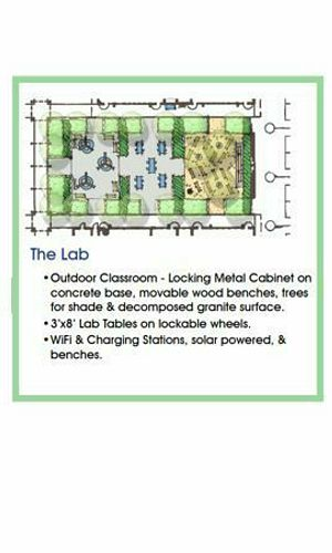 an Outdoor Learning Lab.